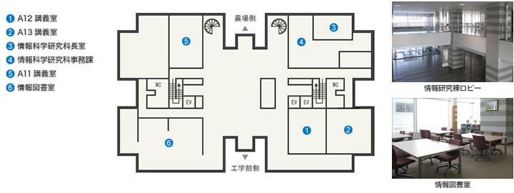 研究科棟1階