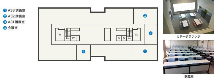研究科棟3階